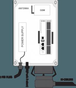 BioRemedy - PLC